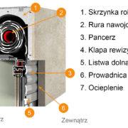 roleta_DK-RKS