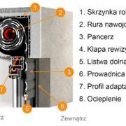 roleta_DK-RNB