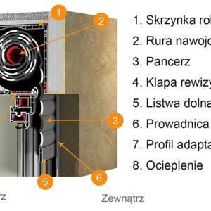 roleta_DK-RNC
