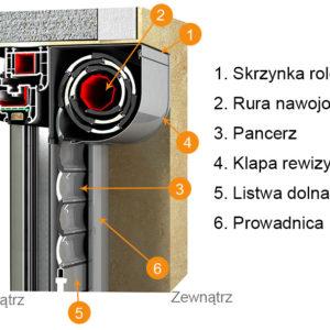 roleta_DK-RZP