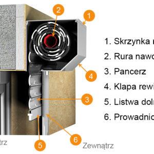 roleta_DK-RZS