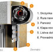 roleta_DK-rzo